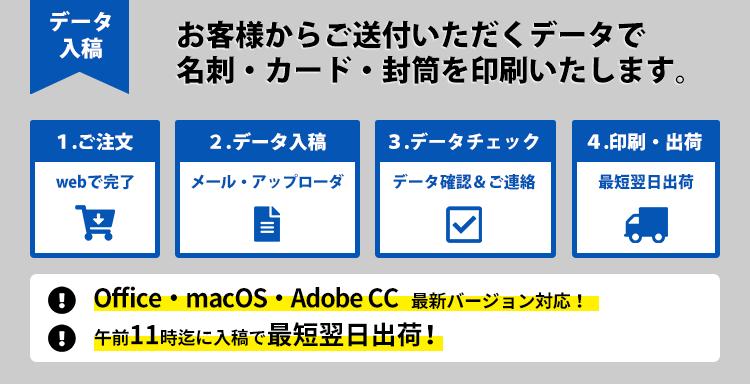 お客様からお送りいただくデータを印刷して商品を作ります。ご注文完了後に、メールに添付するか弊社アップローダをご利用の上、データをお送りください。