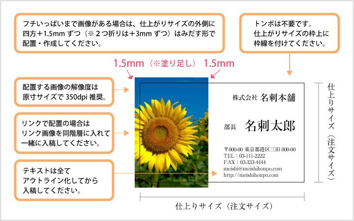 IIlustratorでデータ作成・入稿の方法と注意点のまとめ画像です。